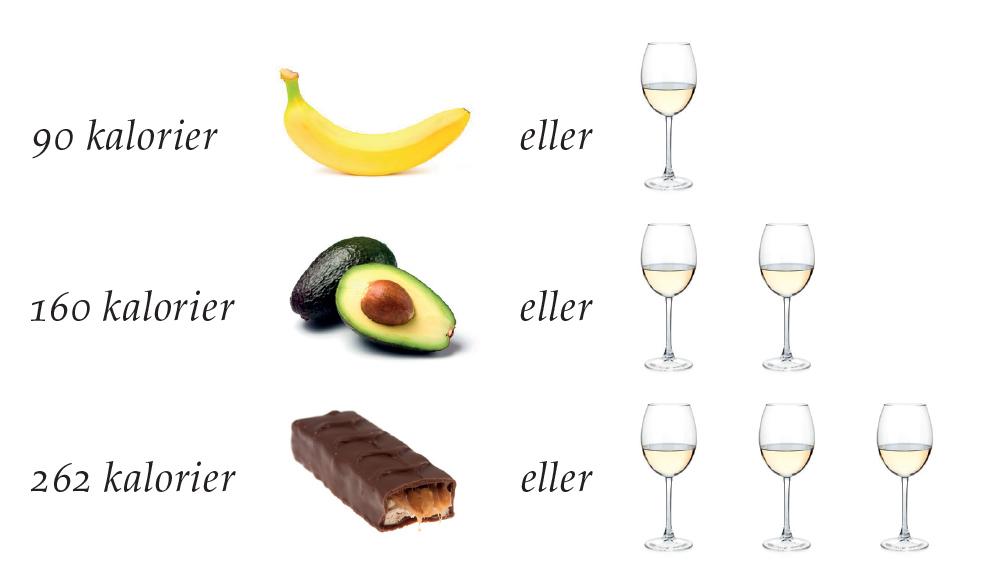 hvor mange kalorier i vin